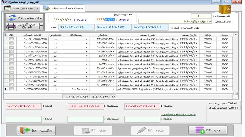 تعریف چندین صندوق در نرم افزار حسابداری